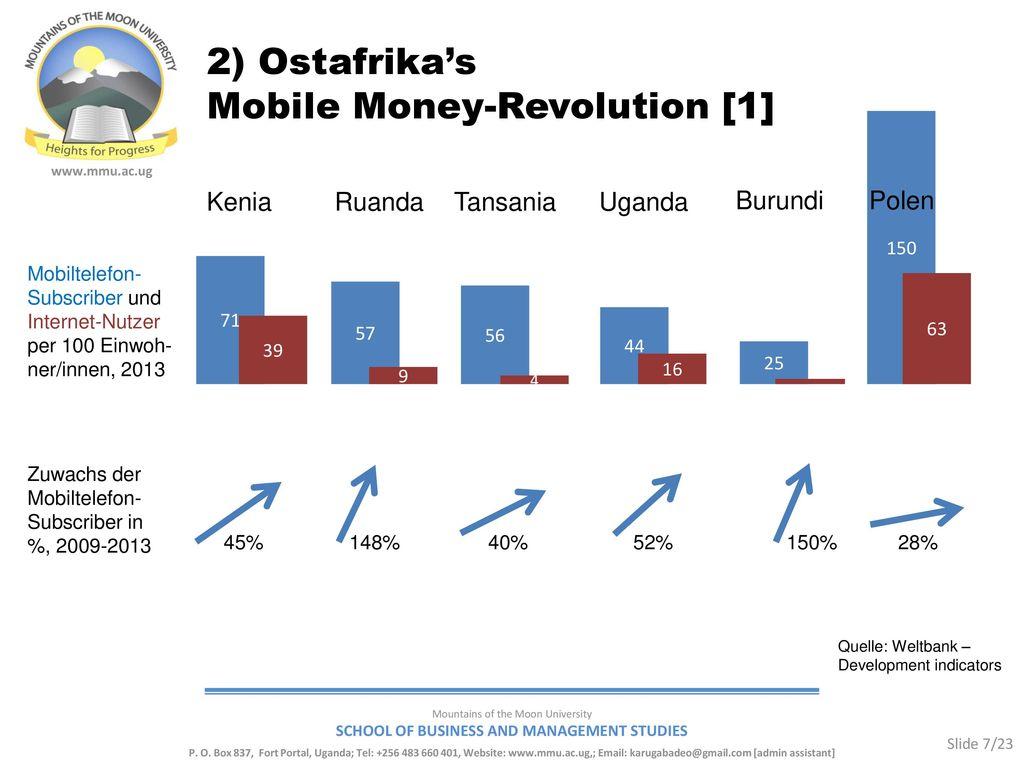 2) Ostafrika's Mobile Money-Revolution [1]
